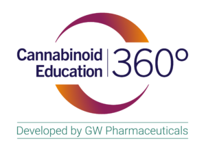 GW CE360 logo for EAN 2021